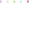 7 résolutions pour ton blogue